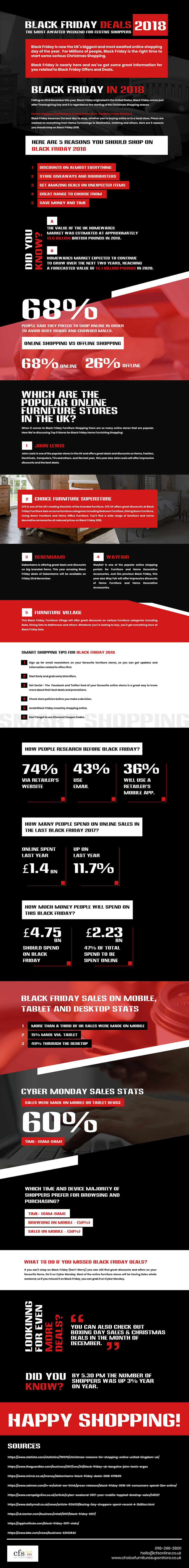 Black Friday 2018: Infographic