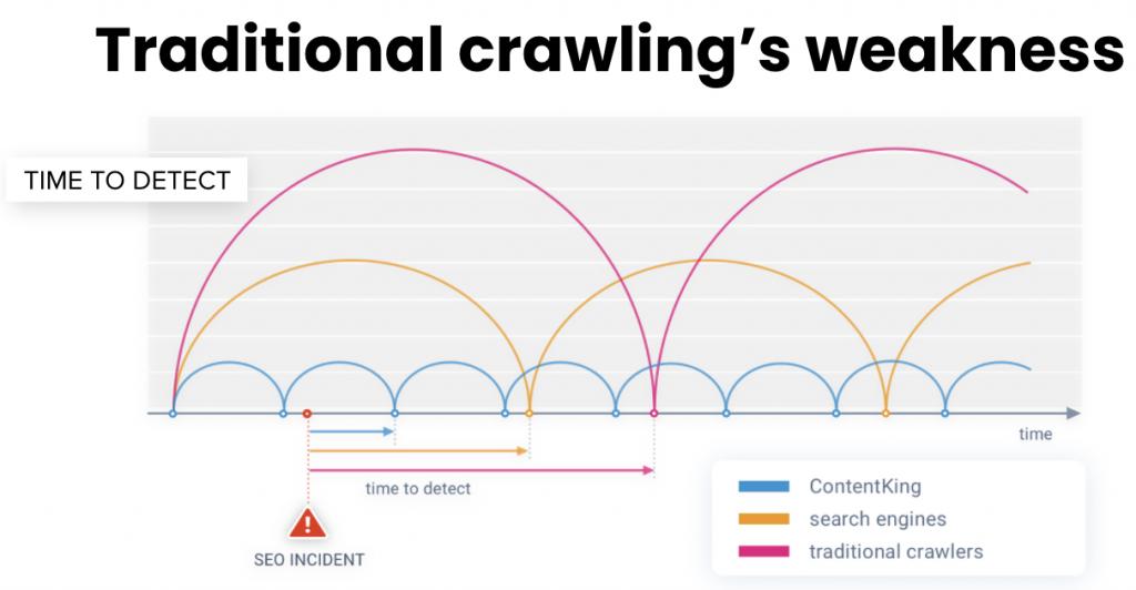 traditional-crawlings-weakness-5f721fdb8f170